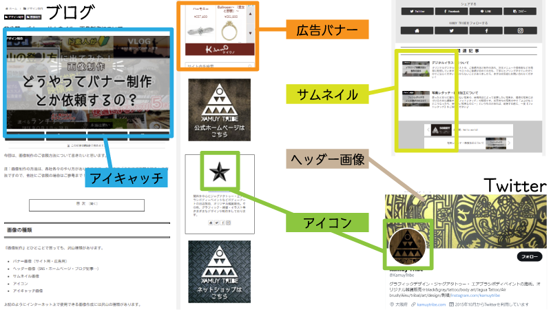 WEB上で使用される画像の例
