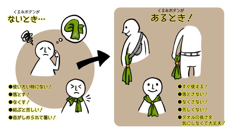 くるみボタン使用例1